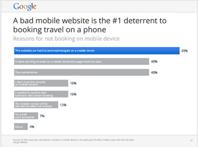 Google Mobile Traveler Study